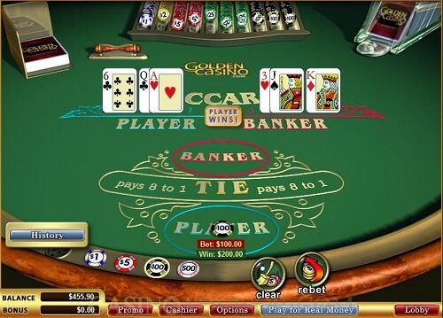 Casino Games-Online Baccarat Casino game Canada