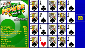 Aces and Faces 50 Play Power Poker objectives-Canada