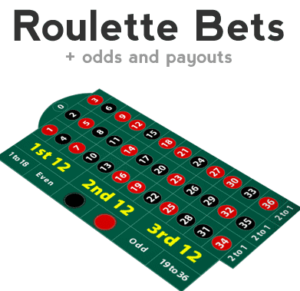Best Way to Bet on Roulette Online